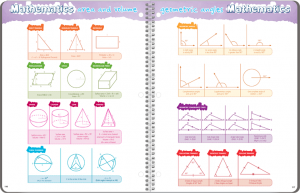 Open spiral-bound planner with reference sheets.